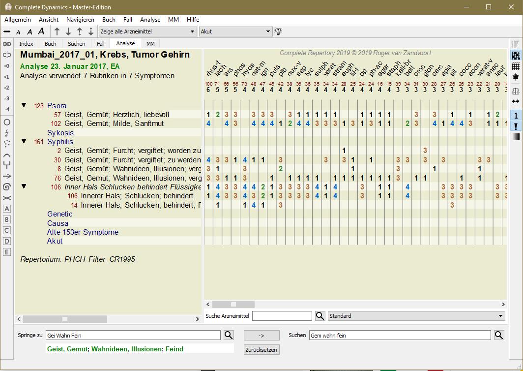 CD_Analyse_2